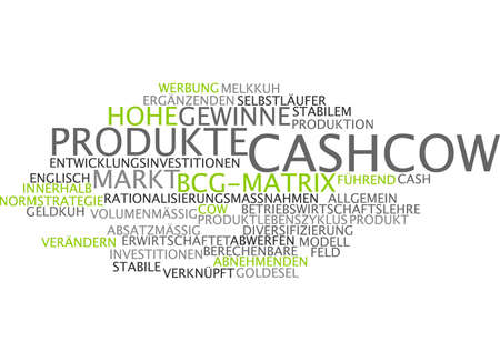 diversification: Word cloud of cash cow in German language