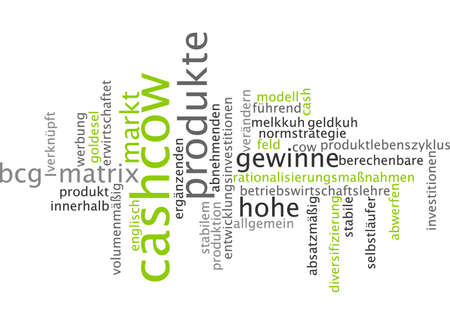 predictable: Word cloud of cash cow in German language