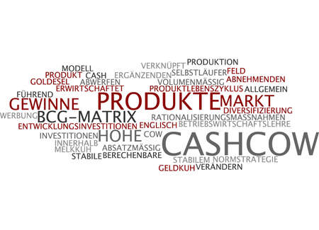 cash cow: Word cloud of cash cow in German language
