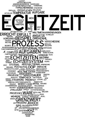 realtime: Word cloud of real-time in German language Stock Photo