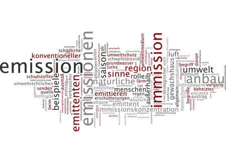 emission: Word cloud - Emission