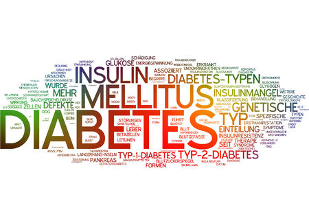 Word cloud of diabetes in German language photo