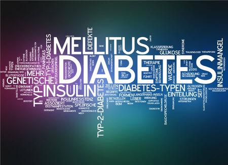 deficient: Word cloud of diabetes in German language