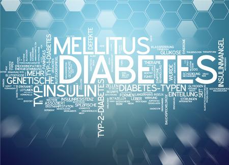 Word cloud of diabetes in German language