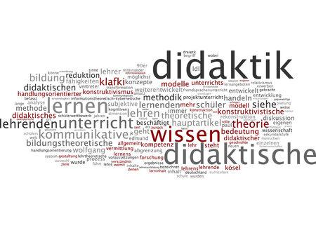 constructivism: Word cloud of didactics in German language