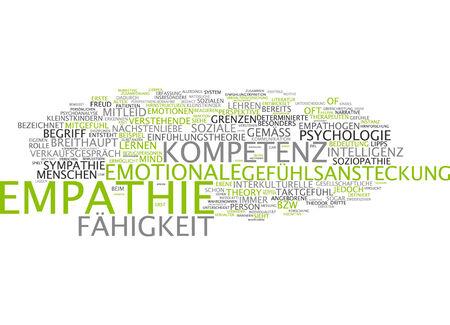 empatia: Nube de palabras de empatía en lengua alemana