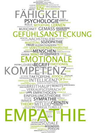empatia: Nube de palabras de la empatía en lengua alemana