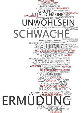 black white red: Word cloud of fatigue in German language