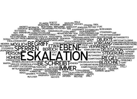 Word cloud of escalation in German language