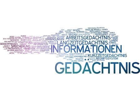declarative: Word cloud of memory in German language