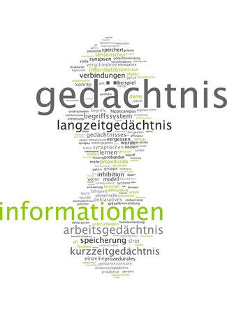 inhibition: Word cloud of memory in German language