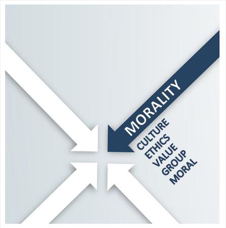 valores morales: Cierre de azul y blanco de las flechas por concepto de moralidad. Haciendo hincapié en los aspectos culturales, de ética, de valor, de grupo y morales.