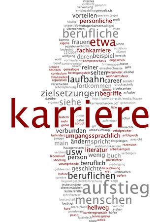 Word cloud - carrière