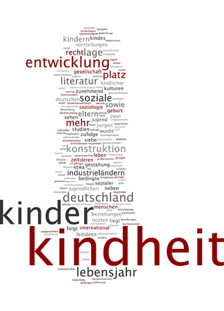 industrialized: Word cloud of childhood in German language
