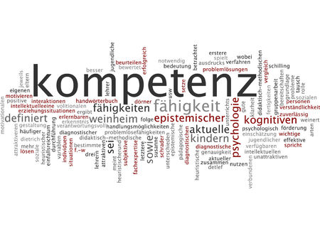 ingenuity: Word cloud of competence in German language Stock Photo