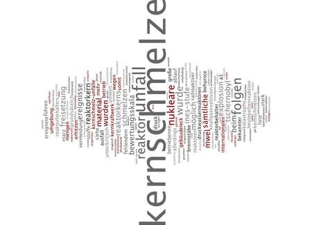 meltdown: Word cloud of meltdown in German language