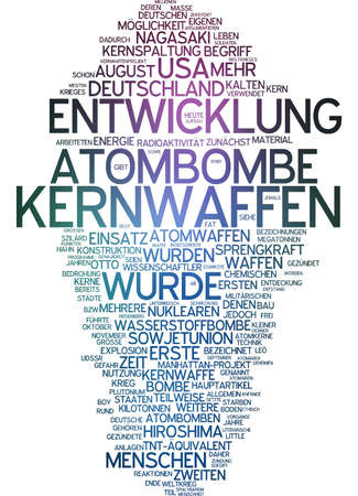 Word cloud of nuclear weapon in German language photo