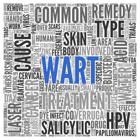 tagcloud: Large Blue Wart Text with Black and Gray Related Words in Word Tag Cloud on White Background