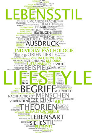 culturally: Word cloud of lifestyle in German language