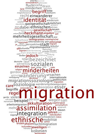 assimilation: Word cloud of migration in German language Stock Photo