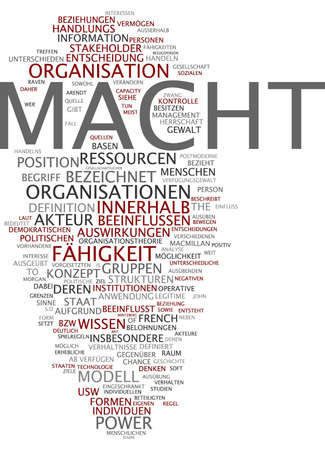 Word cloud of makes in German language photo