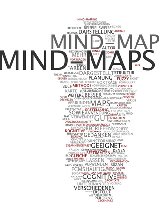 mindmap: Nube de palabras de la mente-mapa en lengua alemana Foto de archivo