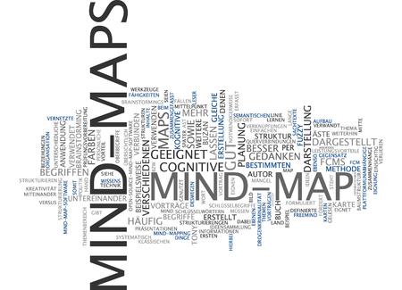 mindmap: Word cloud of mind-map in German language