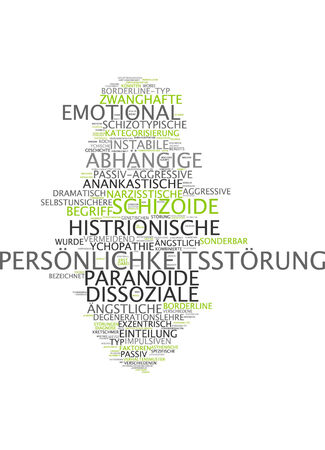 narcissistic: Word cloud of personality disorder in German language