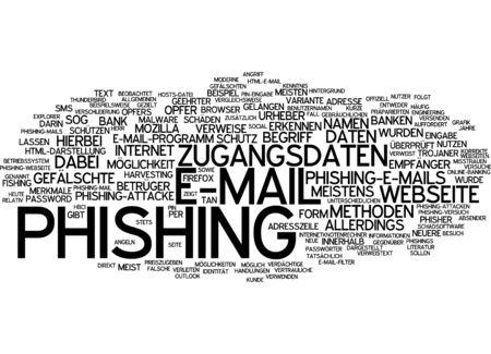 acquire: Word cloud - phishing