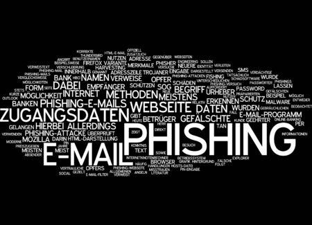 Word cloud - phishing photo