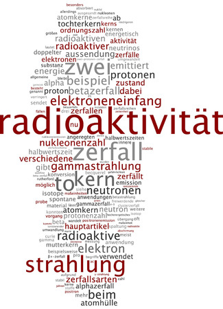 radioactivity: Word cloud of radioactivity in German language Stock Photo