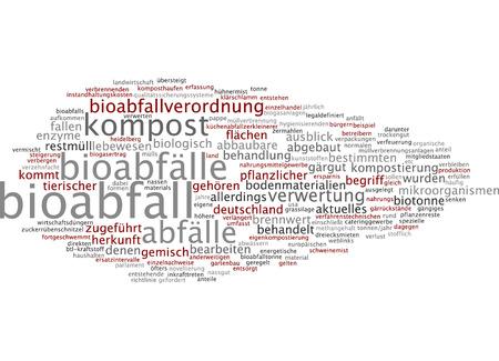 Word cloud - Bioabfall Standard-Bild - 34759593