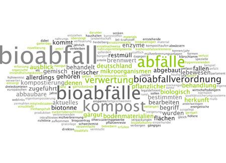 Word cloud - Bioabfall Standard-Bild - 34759609