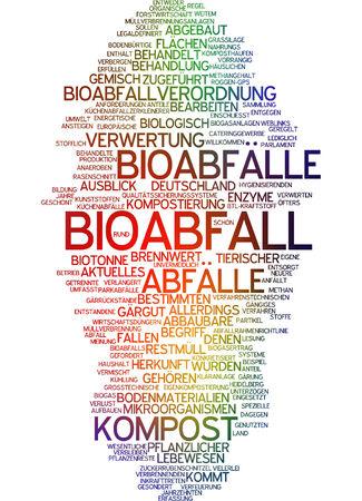 compost: Word cloud - biowaste