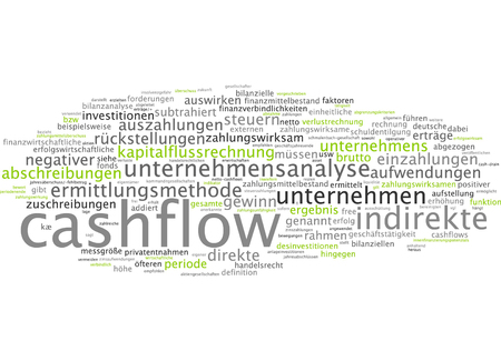cashflow: Word cloud - cashflow