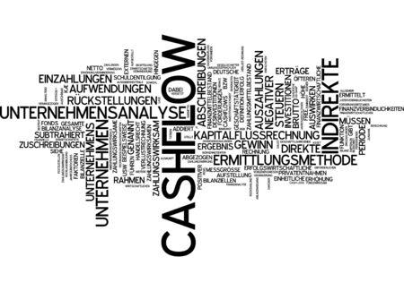 indirect: Word cloud - cashflow