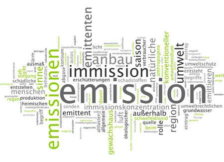 valuta: Word cloud - Emission