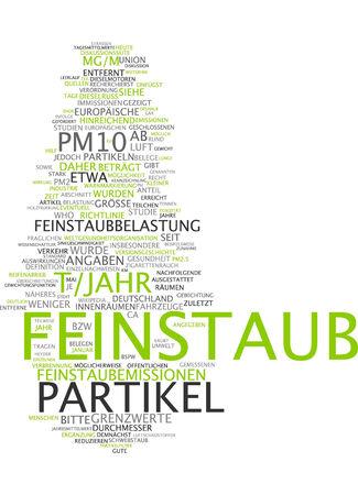 particulate: Word cloud - particulate matter