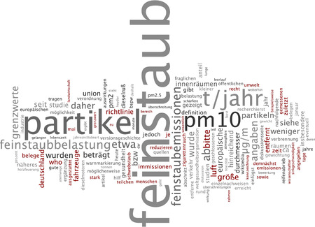particulates: Word cloud - particulate matter