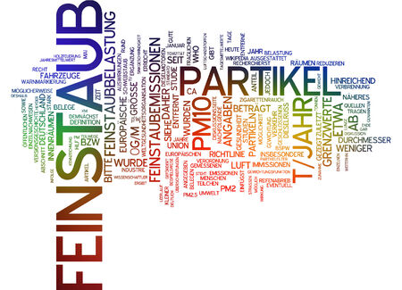 matter: Word cloud - particulate matter
