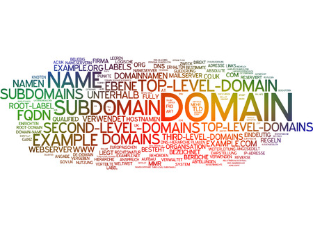 domain: Word cloud - domain