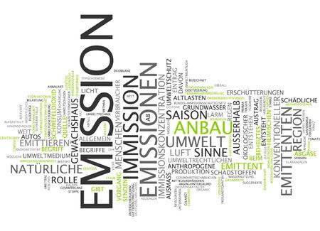emission: Word cloud - Emission