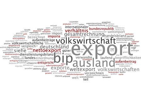 export: Word cloud - export