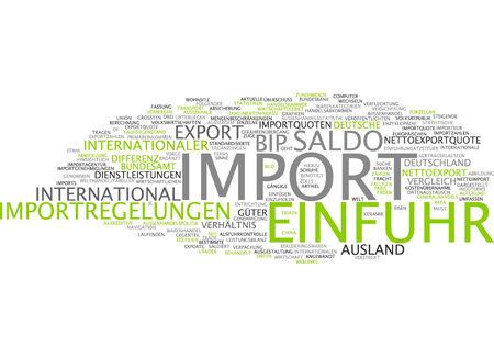 export import: Word cloud - import