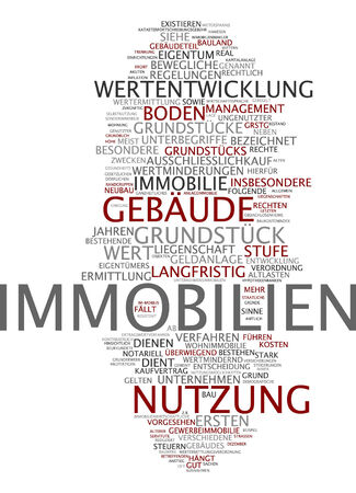immobilien: Word cloud - real estate
