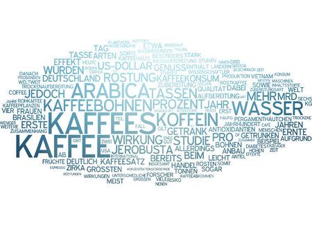 energy drinks: Word cloud - coffee