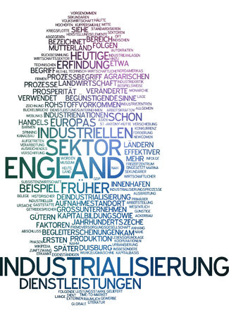 Word cloud - industrialization