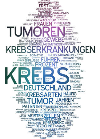 neoplasm: Word cloud - cancer