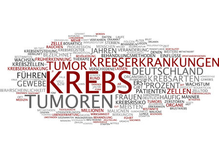 Word cloud - cancer