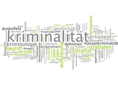 crime: Word cloud - crime